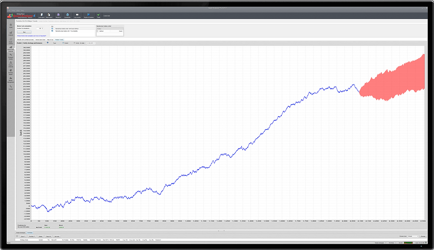 Monitor Monte Carlo Prediction.png
