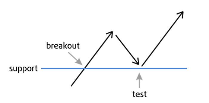 chartpattern7.jpg