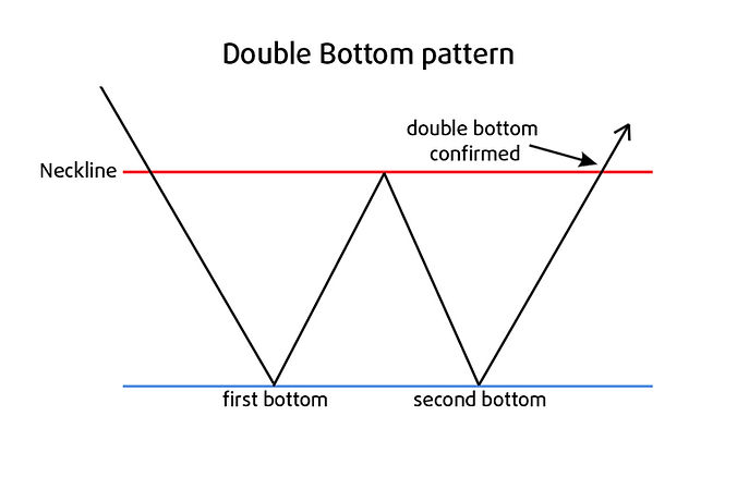 chartpattern2.jpg