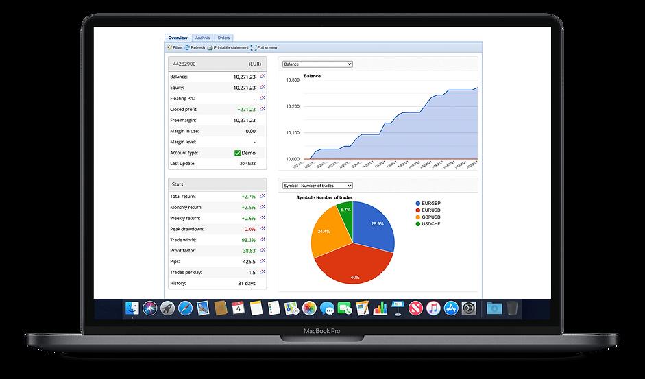 MacBook-Pro-Dashboard.png
