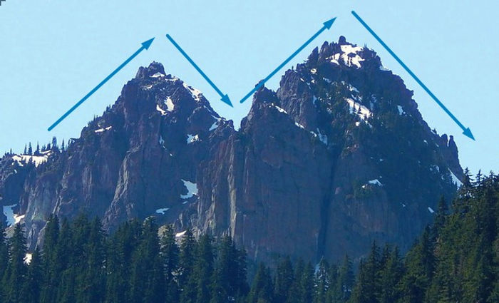 double_top_mountain.jpg