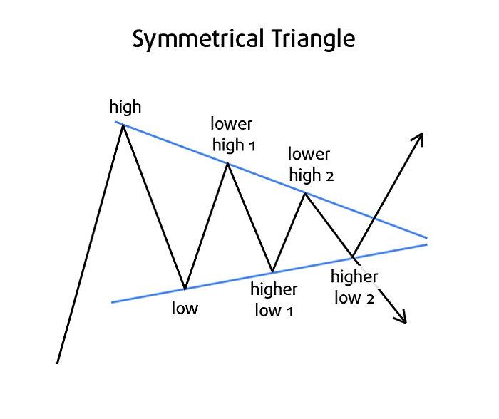 chartpattern9.jpg