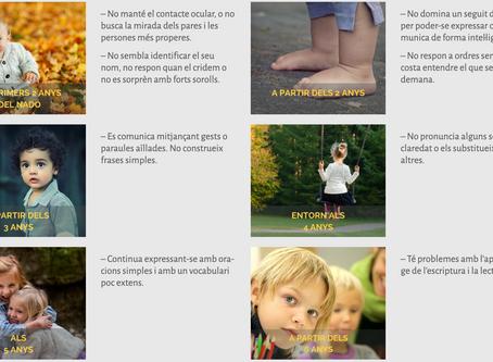 Quan cal fer una consulta amb el logopeda infantil?