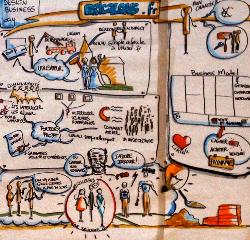 Scribing @La Serre Numérique Toulouse lors du Design Business Day