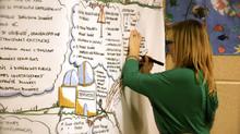 Facilitation graphique pour la création d'un observatoire régional de la biodiversité