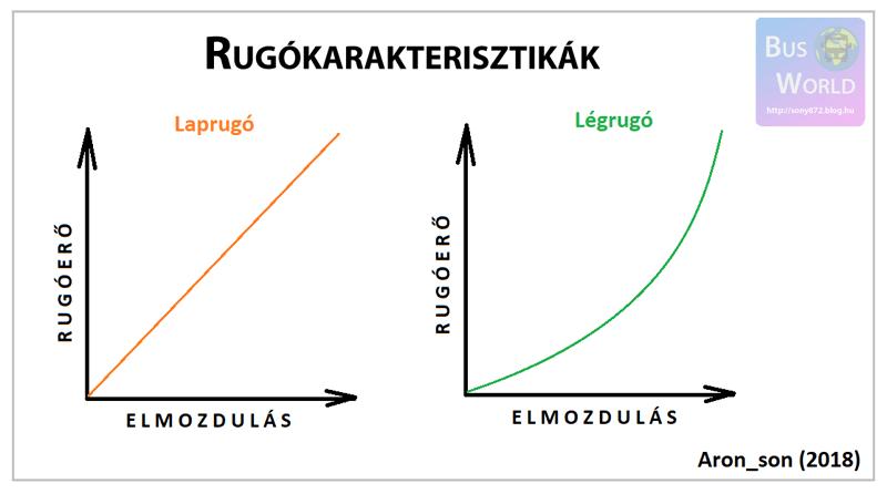 rugokar_diag.png