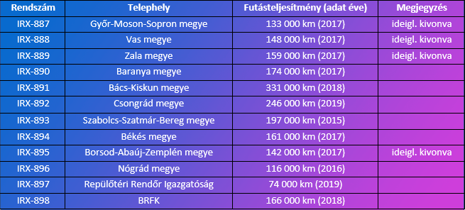temsa_tablazat.png