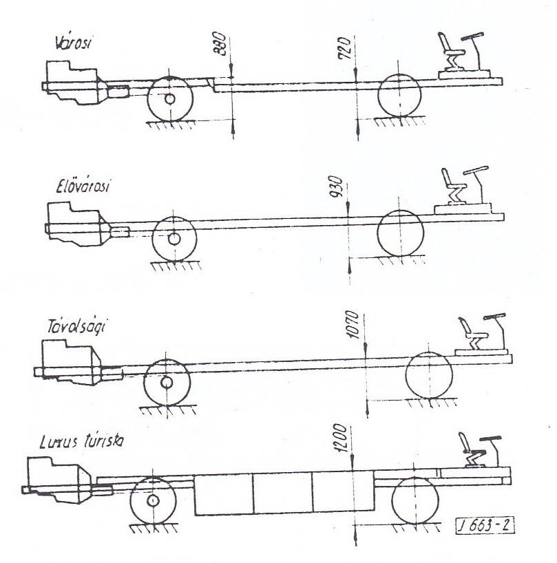 A tervezett négyféle magasságú alváz jellegrajza. Ábra:[5]