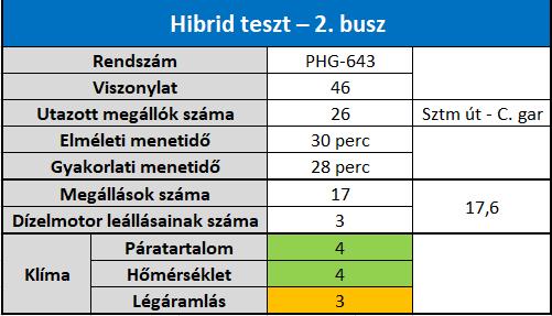 hibridteszt_2.png