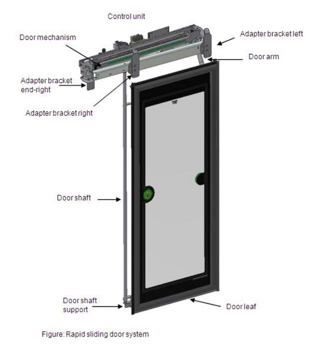 ventura_rapid_door.png