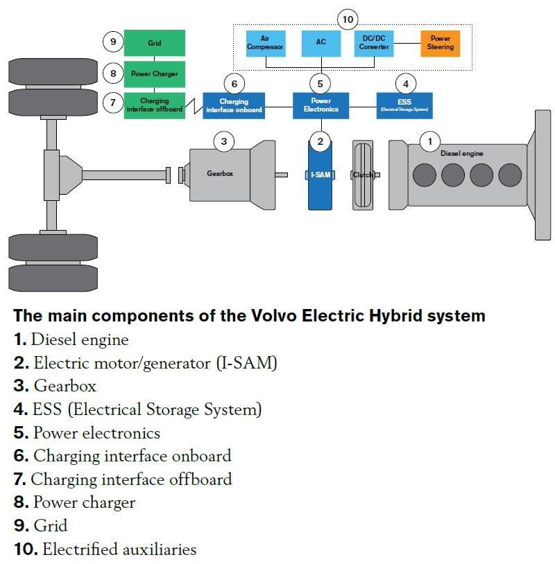 volvo_hybrid_system.jpg