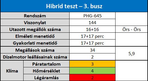 hibridteszt_3.png