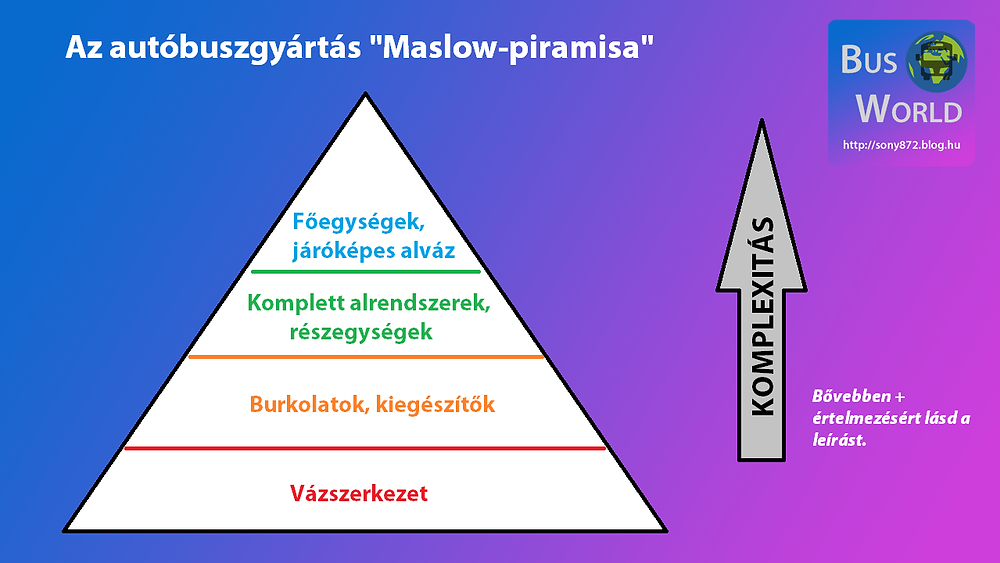 maslow_busz.png