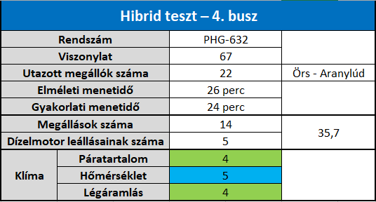 hibridteszt_4.png