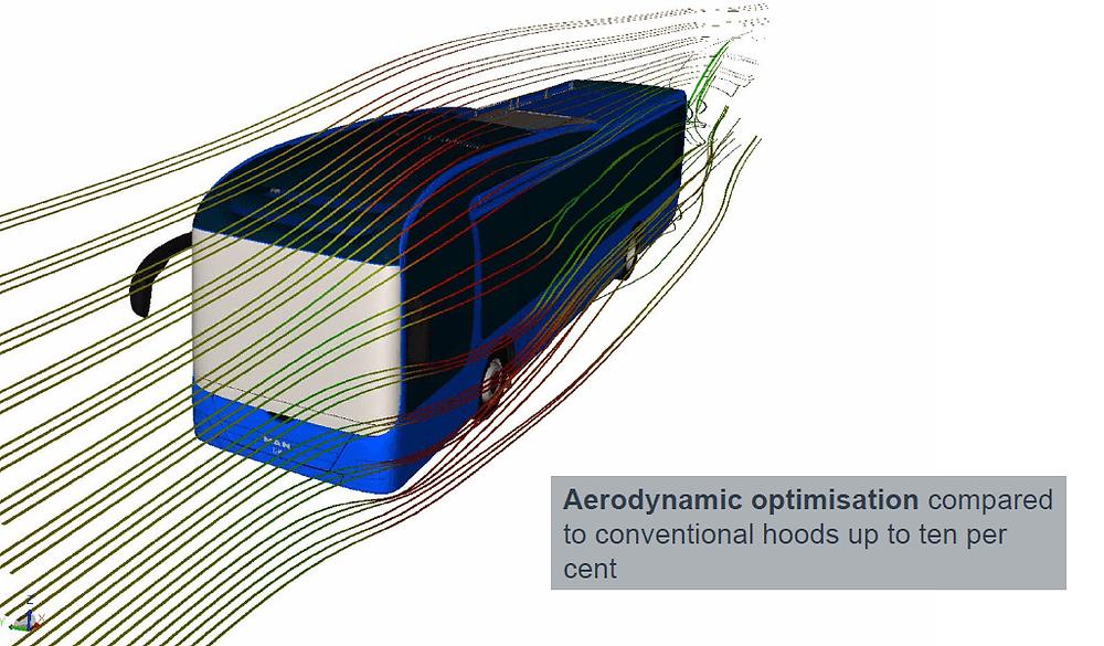 man_lc_hybrid_aerodynamics.png
