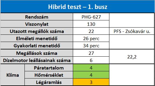 hibridteszt_1.png