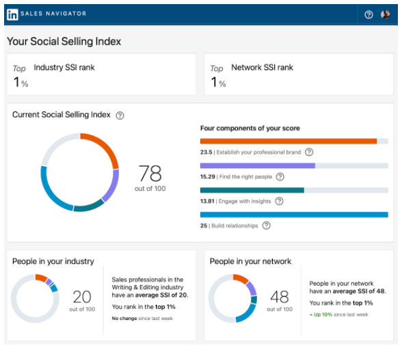 LinkedIn Social Selling Index result showing a socre of 78 out of 100.