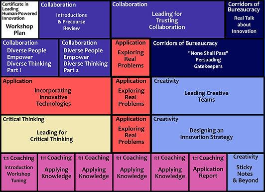 Workshop Plan.jpg