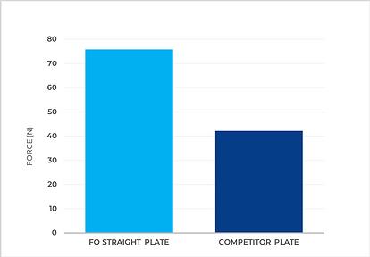 Plates_force-comparison.png