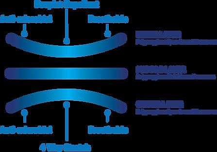 pivotpro mask layers diagram-colour.png