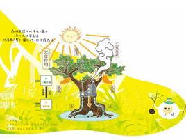 碳索生活 決定未來