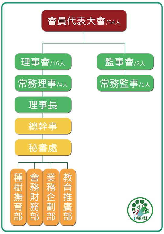 組織架構-01.png
