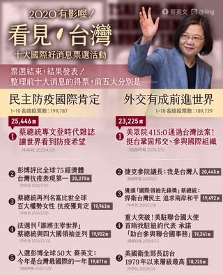 臺灣的危機與溝通型願景
