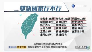 華英雙語,還會是台灣人的國家嗎?