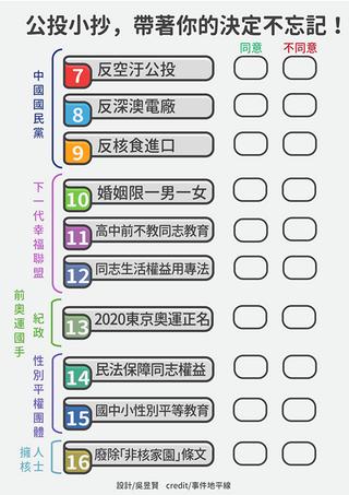 十張公投票你想怎麼投?