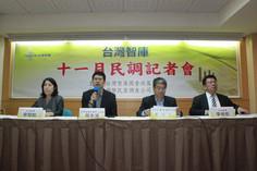 台灣智庫2016年11月民調記者會會後新聞稿