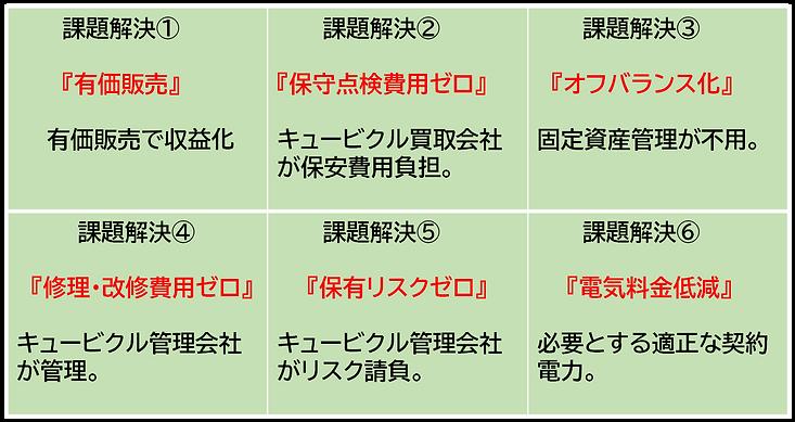 キュービクル課題解決2.png