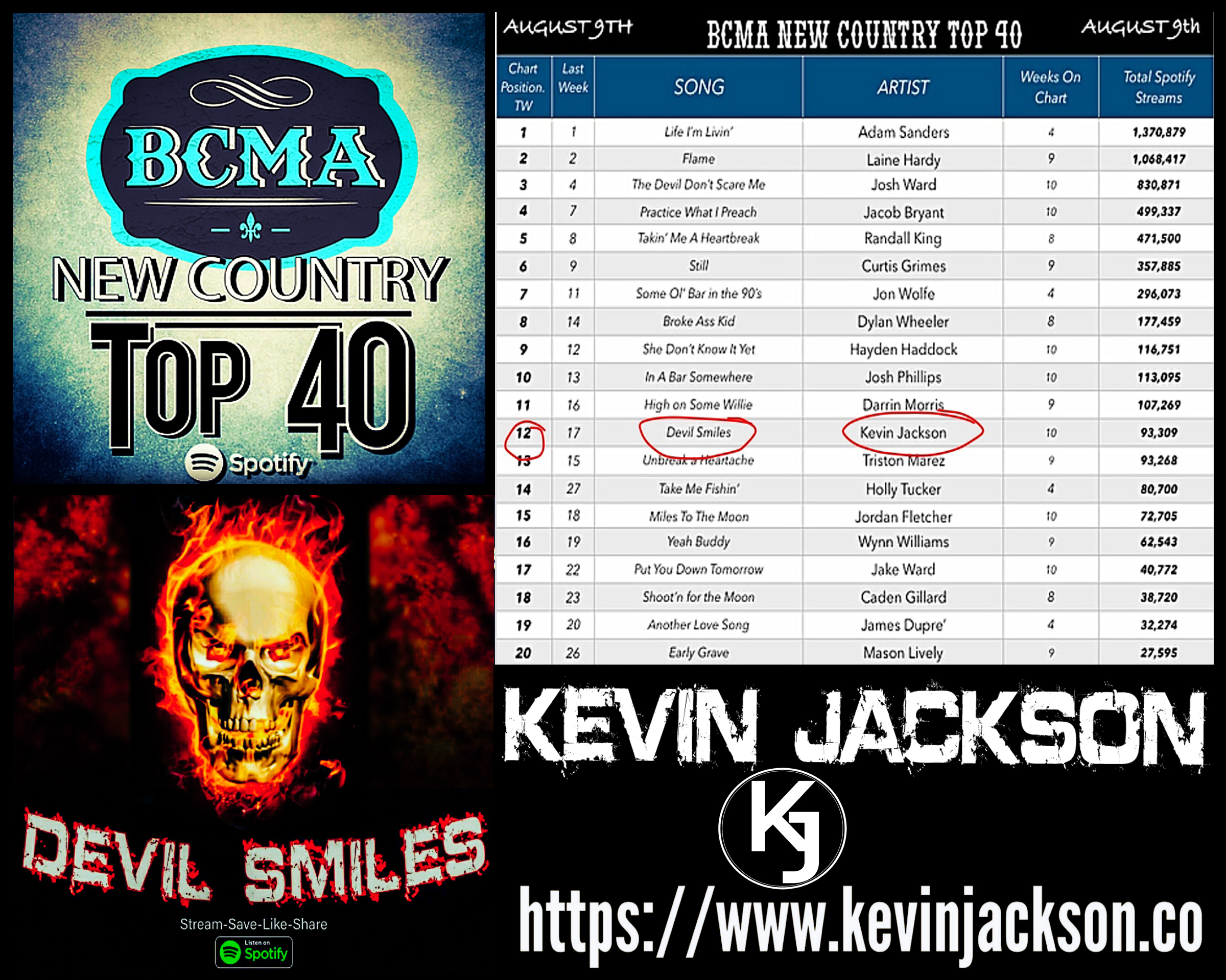 BCMA AUG 9TH CHART copy
