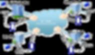 Virtual-PBX-in-Cloud.png
