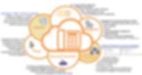 benefits-of-Virtual-PBX.png