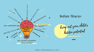 Bring out your child's hidden potential with Indian abacus
