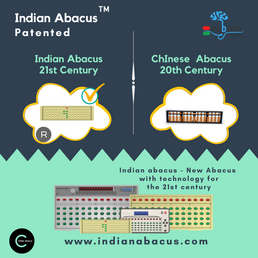 IndianAbacus-patented