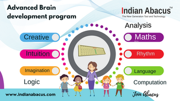 Indian Abacus helps children improve their math skills and build their multi-tasking and problem sol