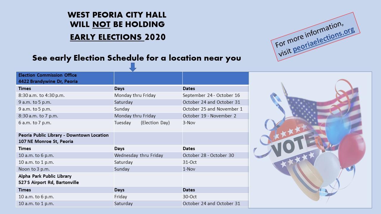 Voting 2020B