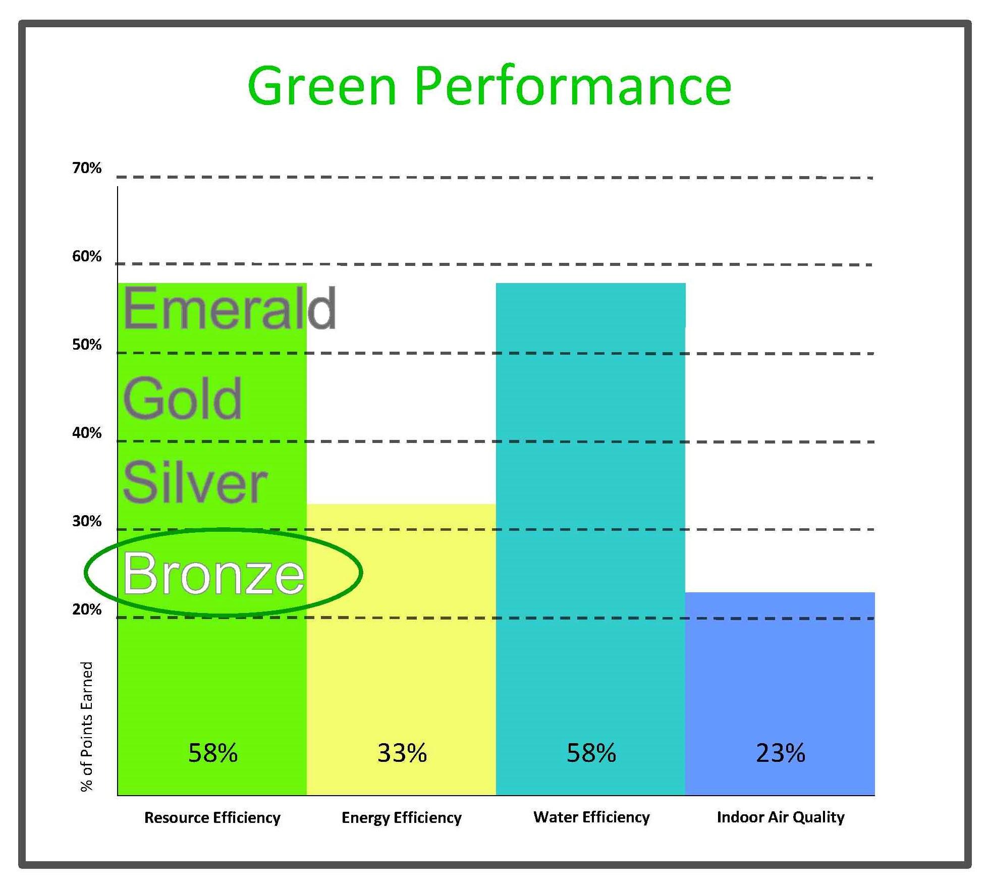Green Graph1.jpg