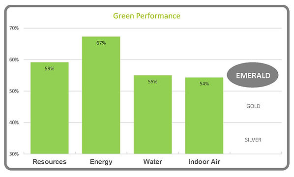 Green Graph.jpg