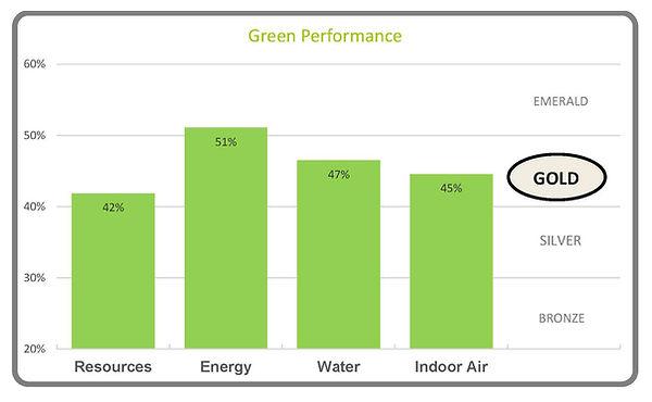 green graph VMDR.jpg