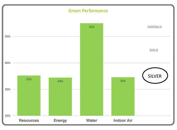 New Green Graph - FR PM.jpg
