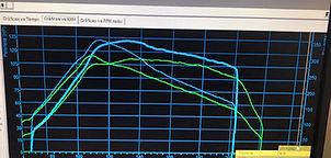 curva potencia banco potencia modificacion electronica moto coche furgoneta