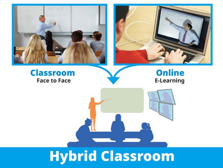 Lumens | Hybrid Classroom: Innovation in Teaching and Student Learning