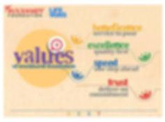 values of wockhardt foundation NGO