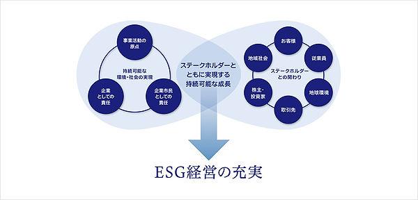 business_model_img01_pc.jpg