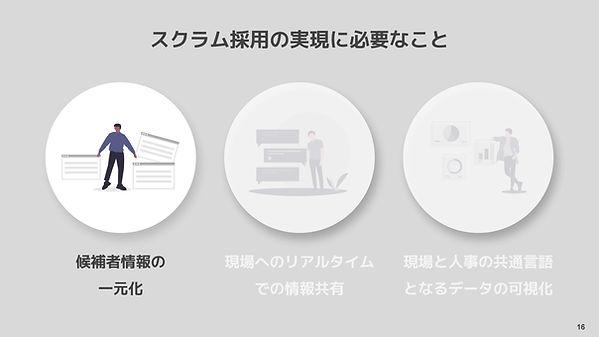 サービス紹介資料_DL用_2020_02v3_ページ_16.jpg