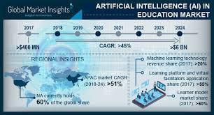 artificial-intelligence-ai-in-education-