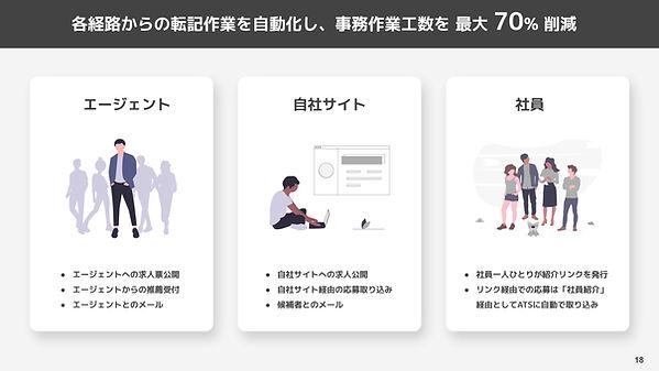 サービス紹介資料_DL用_2020_02v3_ページ_18.jpg