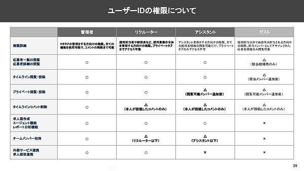 サービス紹介資料_DL用_2020_02v3_ページ_29.jpg